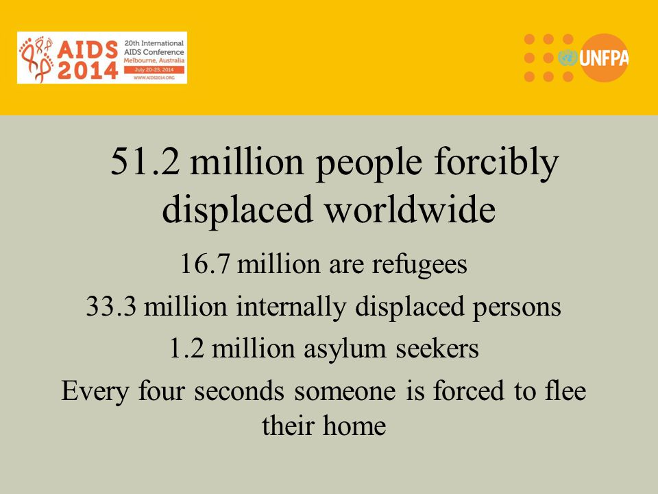 51.2 million people forcibly displaced worldwide 16.7 million are refugees 33.3 million internally displaced persons 1.2 million asylum seekers Every four seconds someone is forced to flee their home