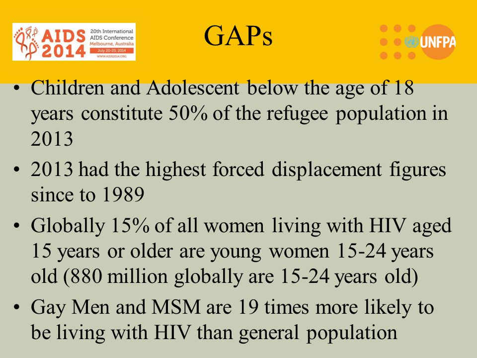 GAPs Children and Adolescent below the age of 18 years constitute 50% of the refugee population in had the highest forced displacement figures since to 1989 Globally 15% of all women living with HIV aged 15 years or older are young women years old (880 million globally are years old) Gay Men and MSM are 19 times more likely to be living with HIV than general population