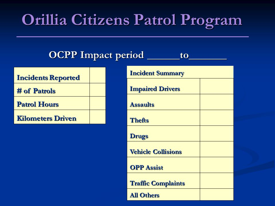 Incidents Reported # of Patrols Patrol Hours Kilometers Driven OCPP Impact period ______to_______ Incident Summary Impaired Drivers Assaults Thefts Drugs Vehicle Collisions OPP Assist Traffic Complaints All Others Orillia Citizens Patrol Program