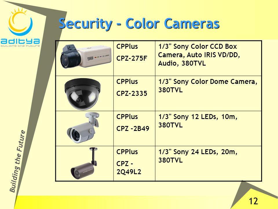 12 Building the Future Security - Color Cameras CPPlus CPZ-275F 1/3 Sony Color CCD Box Camera, Auto IRIS VD/DD, Audio, 380TVL CPPlus CPZ /3 Sony Color Dome Camera, 380TVL CPPlus CPZ -2B49 1/3 Sony 12 LEDs, 10m, 380TVL CPPlus CPZ - 2Q49L2 1/3 Sony 24 LEDs, 20m, 380TVL
