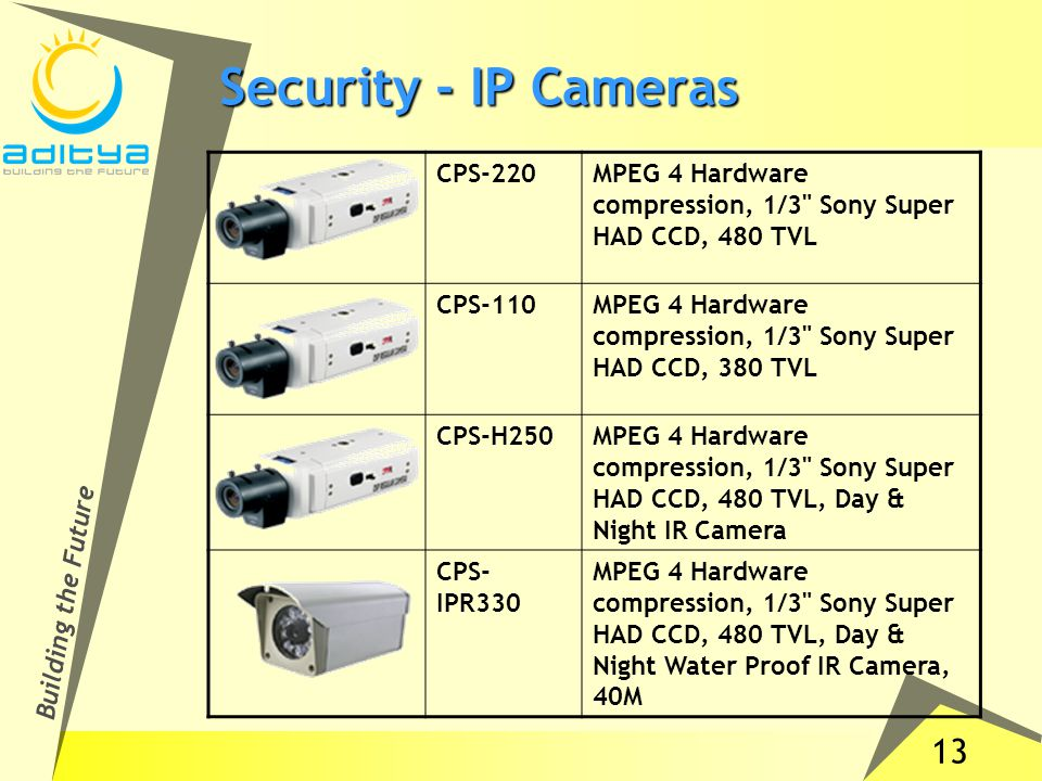13 Building the Future Security - IP Cameras CPS-220MPEG 4 Hardware compression, 1/3 Sony Super HAD CCD, 480 TVL CPS-110MPEG 4 Hardware compression, 1/3 Sony Super HAD CCD, 380 TVL CPS-H250MPEG 4 Hardware compression, 1/3 Sony Super HAD CCD, 480 TVL, Day & Night IR Camera CPS- IPR330 MPEG 4 Hardware compression, 1/3 Sony Super HAD CCD, 480 TVL, Day & Night Water Proof IR Camera, 40M
