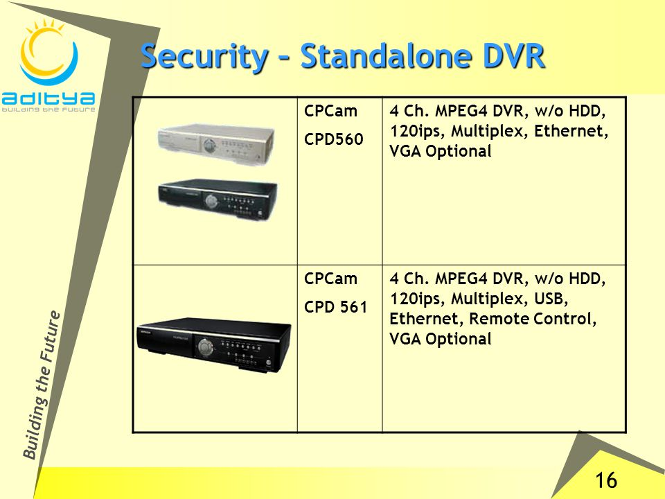 16 Building the Future Security – Standalone DVR CPCam CPD560 4 Ch.