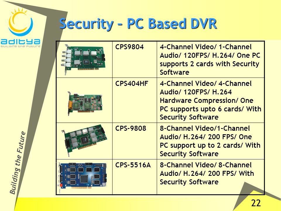 22 Building the Future Security – PC Based DVR CPS98044-Channel Video/ 1-Channel Audio/ 120FPS/ H.264/ One PC supports 2 cards with Security Software CPS404HF4-Channel Video/ 4-Channel Audio/ 120FPS/ H.264 Hardware Compression/ One PC supports upto 6 cards/ With Security Software CPS Channel Video/1-Channel Audio/ H.264/ 200 FPS/ One PC support up to 2 cards/ With Security Software CPS-5516A8-Channel Video/ 8-Channel Audio/ H.264/ 200 FPS/ With Security Software
