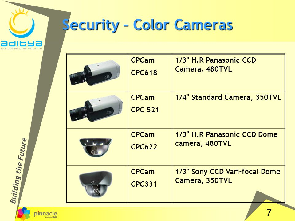 7 Building the Future Security – Color Cameras CPCam CPC618 1/3 H.R Panasonic CCD Camera, 480TVL CPCam CPC 521 1/4 Standard Camera, 350TVL CPCam CPC622 1/3 H.R Panasonic CCD Dome camera, 480TVL CPCam CPC331 1/3 Sony CCD Vari-focal Dome Camera, 350TVL