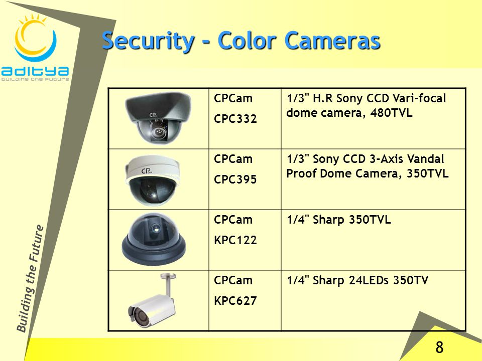 8 Building the Future Security - Color Cameras CPCam CPC332 1/3 H.R Sony CCD Vari-focal dome camera, 480TVL CPCam CPC395 1/3 Sony CCD 3-Axis Vandal Proof Dome Camera, 350TVL CPCam KPC122 1/4 Sharp 350TVL CPCam KPC627 1/4 Sharp 24LEDs 350TV