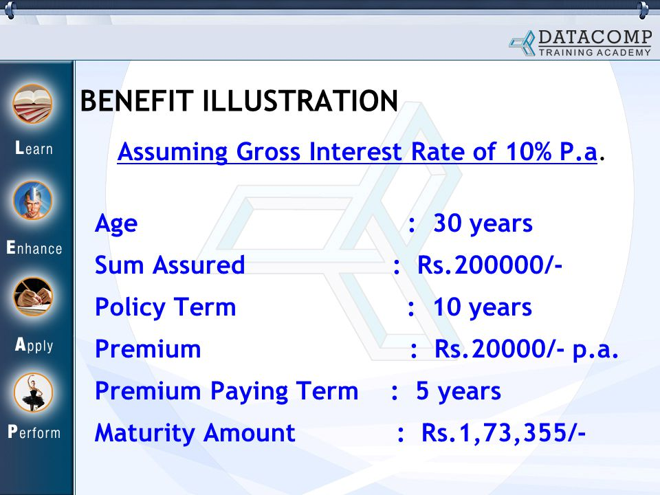 BENEFIT ILLUSTRATION Assuming Gross Interest Rate of 10% P.a.