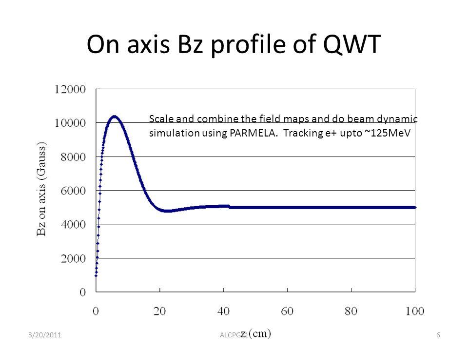 ILC positron source simulation update Wanming Liu, Wei Gai ANL 03/20