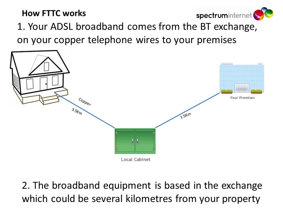 slide_1 1 your adsl broadband comes from the bt exchange, on your copper