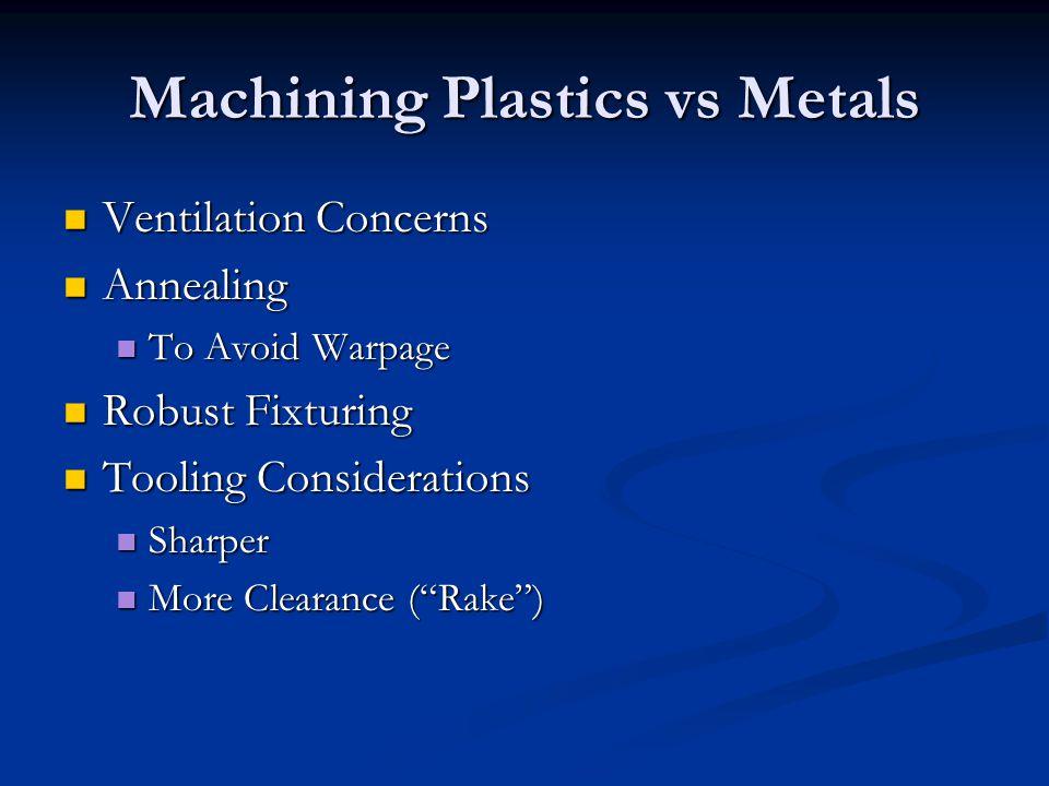 Machining Plastic Parts Luke Kwisnek Patrick Slater Matt