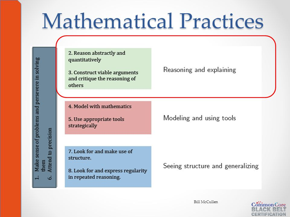 Mathematical Practices Bill McCullen