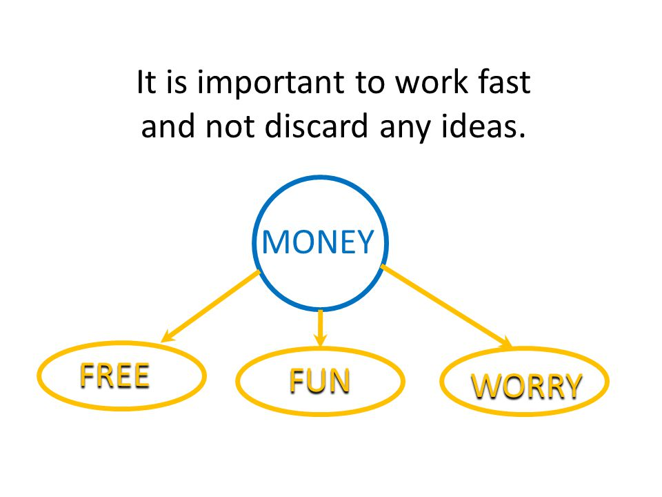It is important to work fast and not discard any ideas. MONEY FREE FUN WORRY
