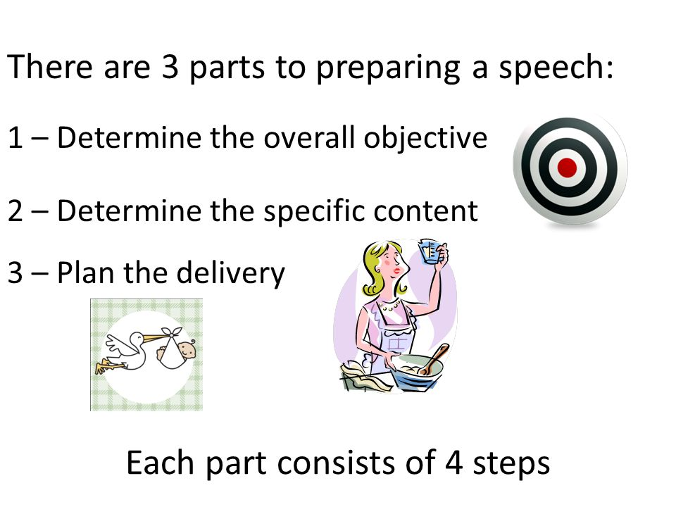 There are 3 parts to preparing a speech: 1 – Determine the overall objective 3 – Plan the delivery 2 – Determine the specific content Each part consists of 4 steps