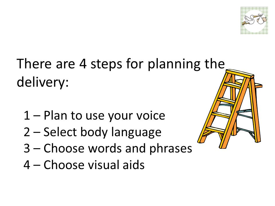 There are 4 steps for planning the delivery: 1 – Plan to use your voice 2 – Select body language 3 – Choose words and phrases 4 – Choose visual aids
