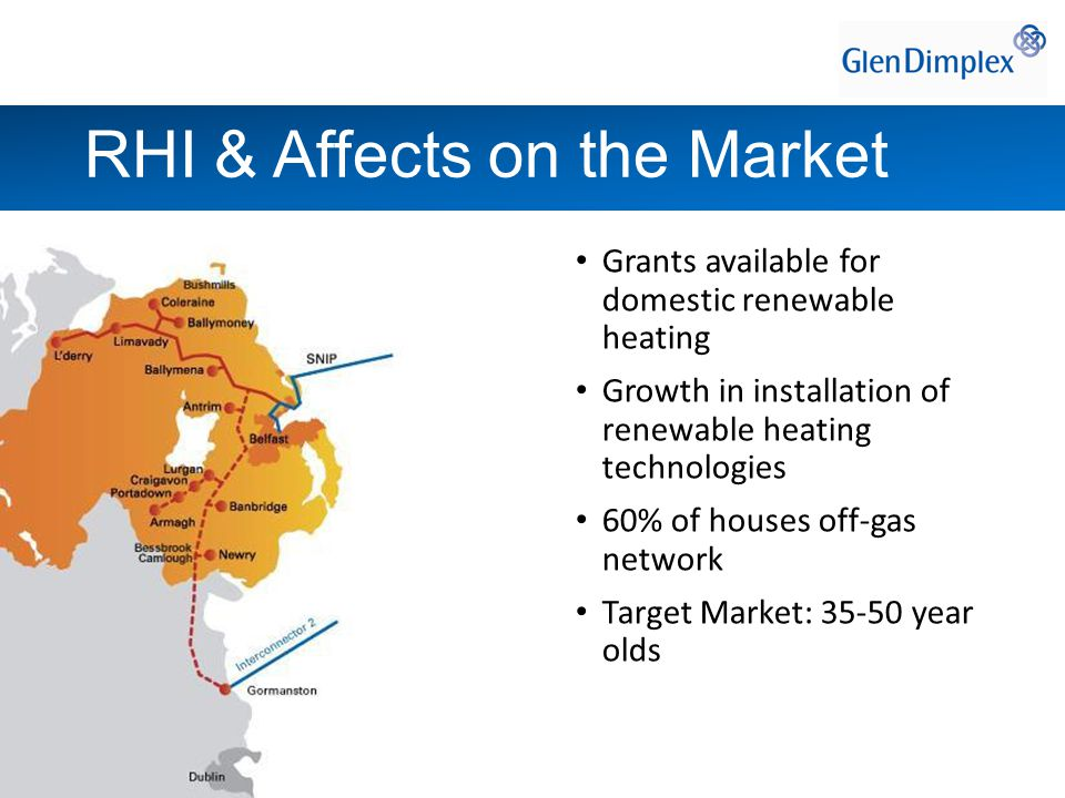 Grants available for domestic renewable heating Growth in installation of renewable heating technologies 60% of houses off-gas network Target Market: year olds RHI & Affects on the Market