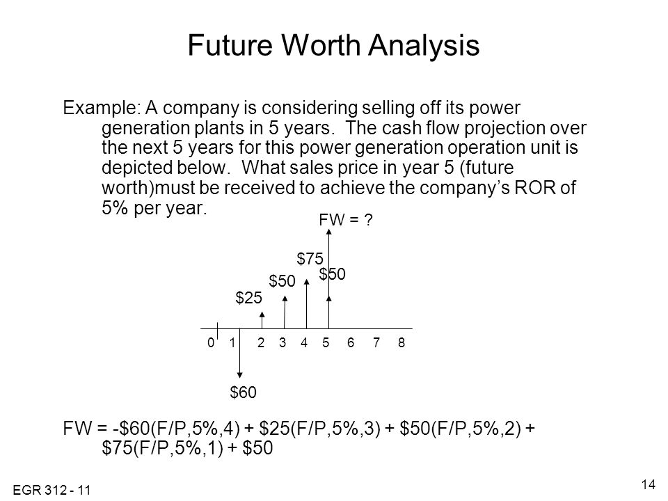 EGR Future Worth Analysis Example: A company is considering selling off its power generation plants in 5 years.