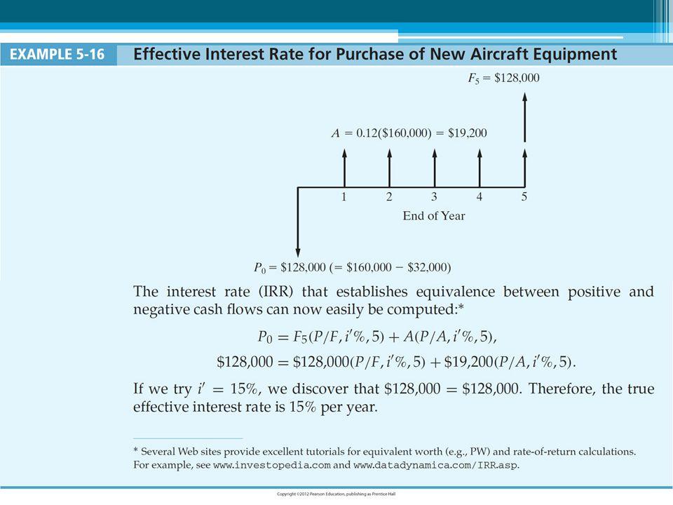 payback period investopedia