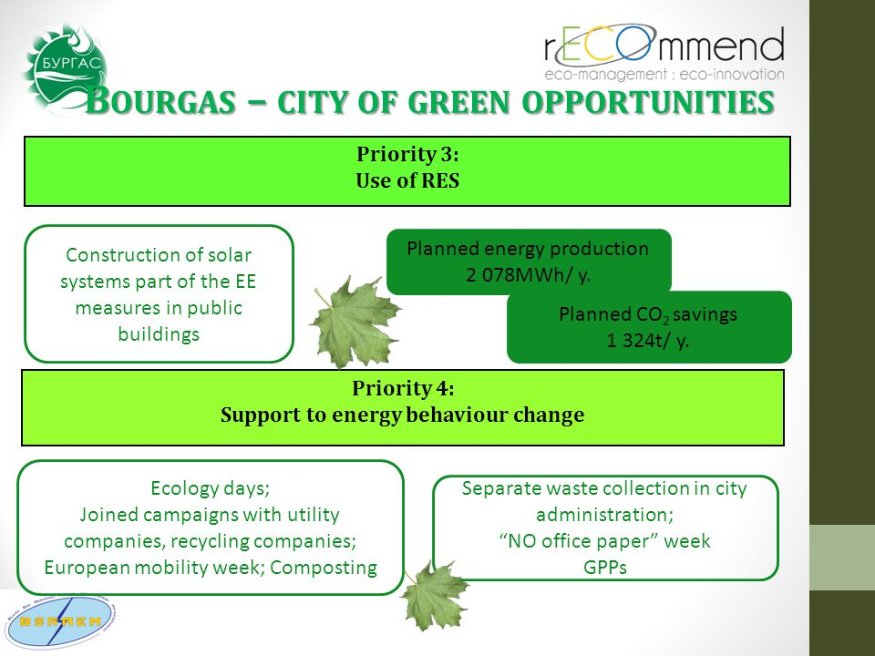 B OURGAS – CITY OF GREEN OPPORTUNITIES Construction of solar systems part of the EE measures in public buildings Planned energy production 2 078MWh/ y.