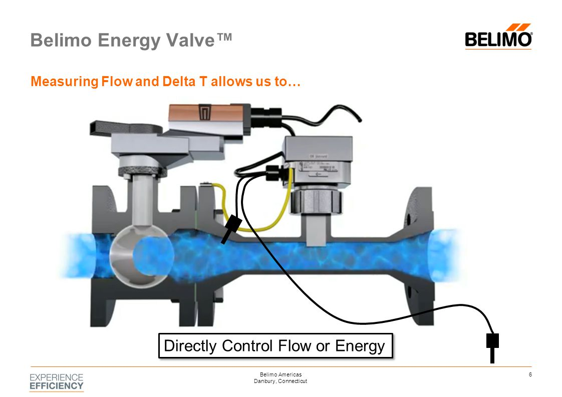 BELIMO ENERGY VALVE DOWNLOAD