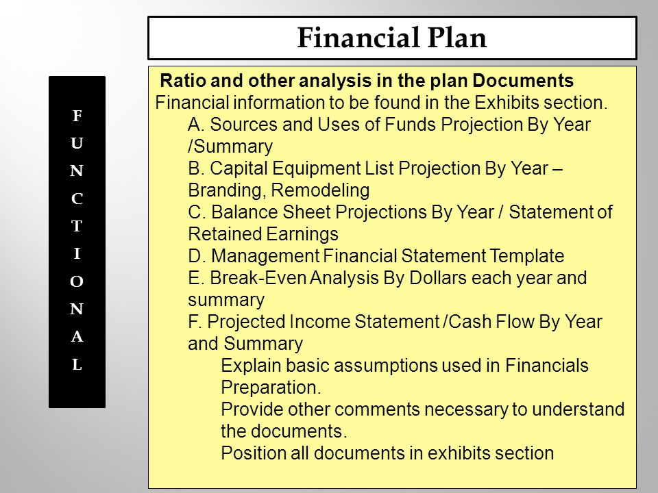 Financial Plan Ratio and other analysis in the plan Documents Financial information to be found in the Exhibits section.