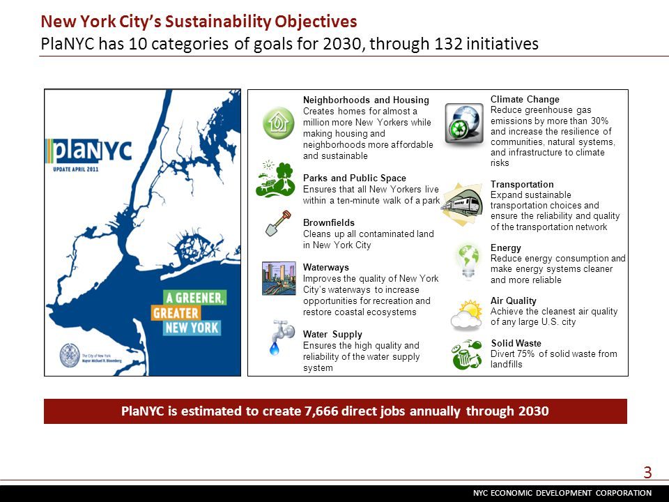 NYC ECONOMIC DEVELOPMENT CORPORATION 3 New York City's Sustainability Objectives PlaNYC has 10 categories of goals for 2030, through 132 initiatives Neighborhoods and Housing Creates homes for almost a million more New Yorkers while making housing and neighborhoods more affordable and sustainable Parks and Public Space Ensures that all New Yorkers live within a ten-minute walk of a park Brownfields Cleans up all contaminated land in New York City Waterways Improves the quality of New York City's waterways to increase opportunities for recreation and restore coastal ecosystems Water Supply Ensures the high quality and reliability of the water supply system Climate Change Reduce greenhouse gas emissions by more than 30% and increase the resilience of communities, natural systems, and infrastructure to climate risks Transportation Expand sustainable transportation choices and ensure the reliability and quality of the transportation network Energy Reduce energy consumption and make energy systems cleaner and more reliable Air Quality Achieve the cleanest air quality of any large U.S.