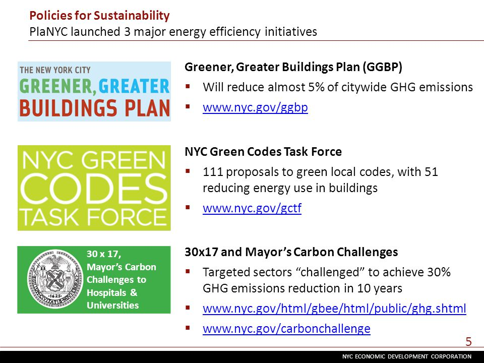 NYC ECONOMIC DEVELOPMENT CORPORATION 5 Greener, Greater Buildings Plan (GGBP)  Will reduce almost 5% of citywide GHG emissions      NYC Green Codes Task Force  111 proposals to green local codes, with 51 reducing energy use in buildings  x 17, Mayor's Carbon Challenges to Hospitals & Universities 30x17 and Mayor's Carbon Challenges  Targeted sectors challenged to achieve 30% GHG emissions reduction in 10 years           Policies for Sustainability PlaNYC launched 3 major energy efficiency initiatives