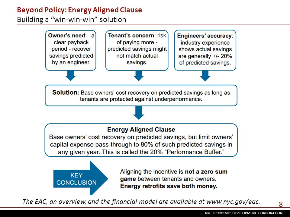 NYC ECONOMIC DEVELOPMENT CORPORATION 8 Beyond Policy: Energy Aligned Clause Building a win-win-win solution The EAC, an overview, and the financial model are available at