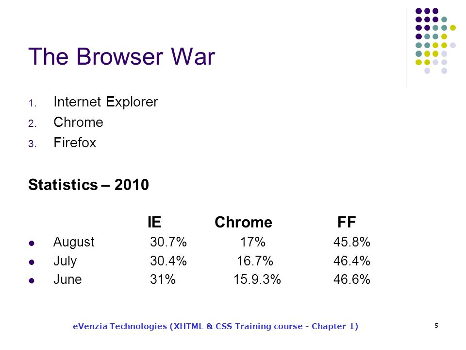 eVenzia Technologies (XHTML & CSS Training course - Chapter 1) 5 The Browser War 1.