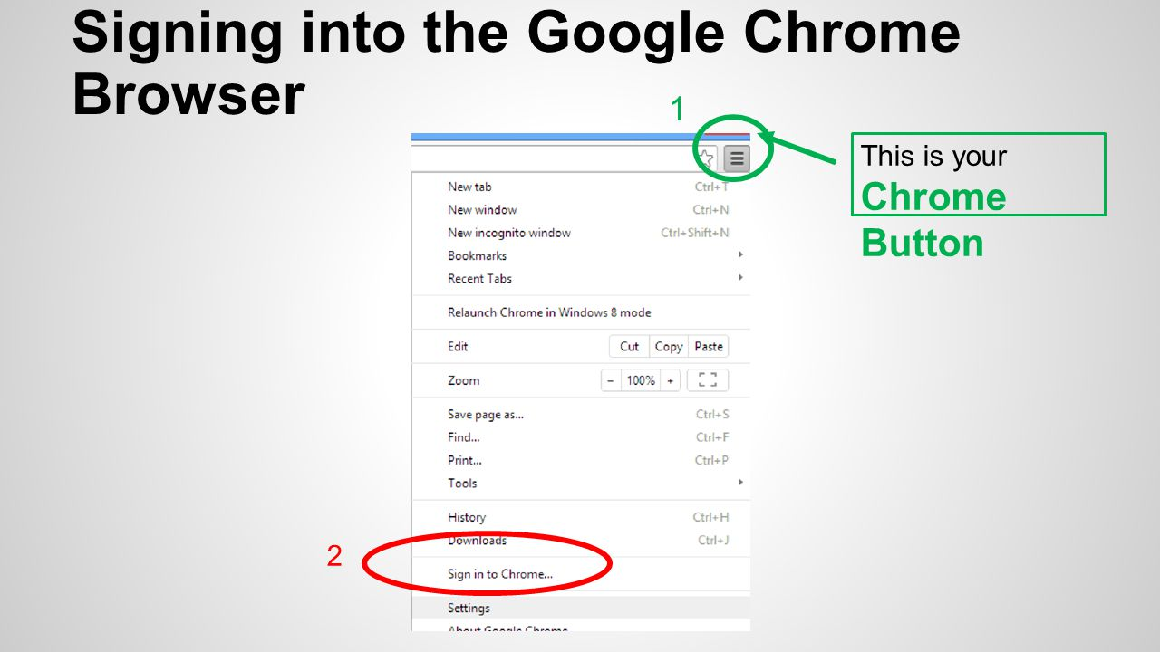 Signing into the Google Chrome Browser 1 2 This is your Chrome Button