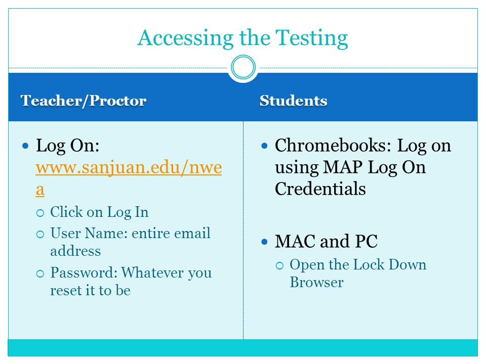 PROCTOR REFRESHER MAP Testing. Testing: All Students Grades ...
