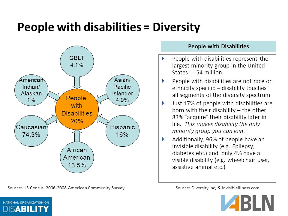 Can Disability Help Your Bottom Line >> The Vabln Organization August How Can Pwd Talent Drive Your