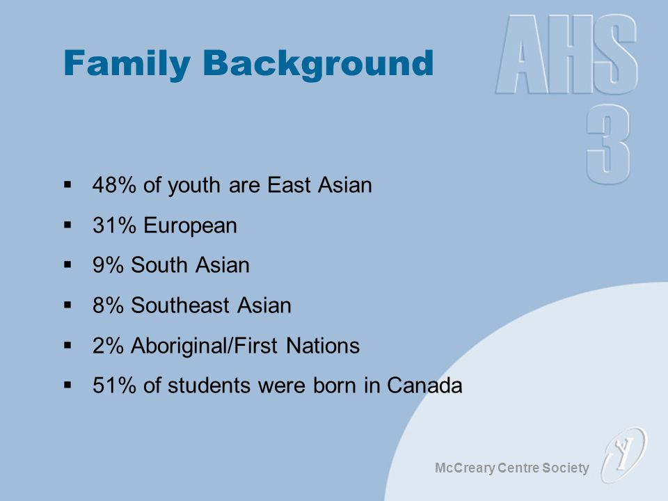 McCreary Centre Society Family Background  48% of youth are East Asian  31% European  9% South Asian  8% Southeast Asian  2% Aboriginal/First Nations  51% of students were born in Canada