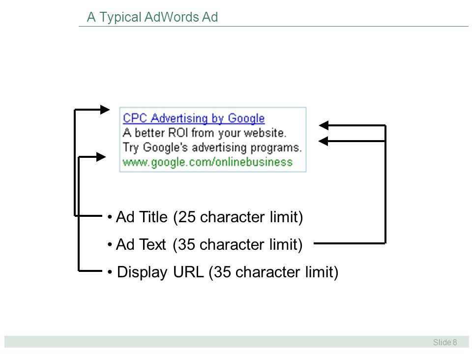 Slide 8 A Typical AdWords Ad Display URL (35 character limit) Ad Text (35 character limit) Ad Title (25 character limit)