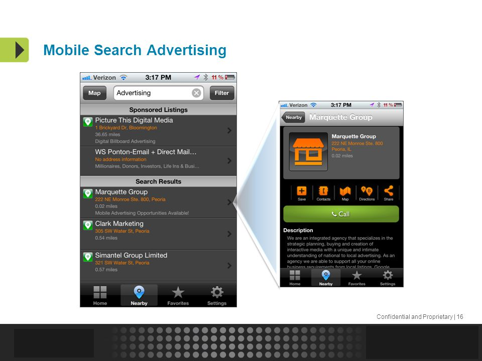 Confidential and Proprietary | 16 Mobile Search Advertising