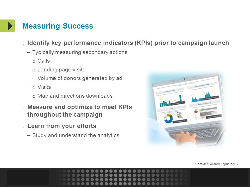 Confidential and Proprietary | 20 Measuring Success :Identify key performance indicators (KPIs) prior to campaign launch –Typically measuring secondary actions o Calls o Landing page visits o Volume of donors generated by ad o Visits o Map and directions downloads :Measure and optimize to meet KPIs throughout the campaign :Learn from your efforts –Study and understand the analytics
