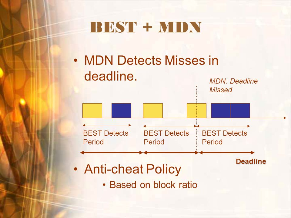 BEST + MDN BEST Detects Period Deadline MDN: Deadline Missed BEST Detects Period MDN Detects Misses in deadline.