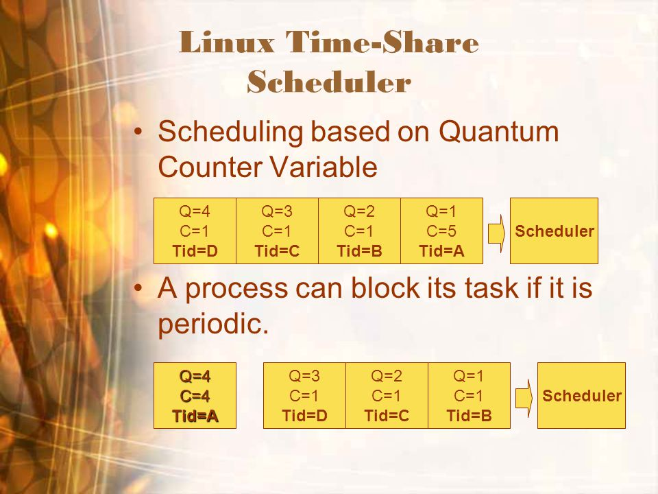 Linux Time-Share Scheduler Scheduling based on Quantum Counter Variable A process can block its task if it is periodic.