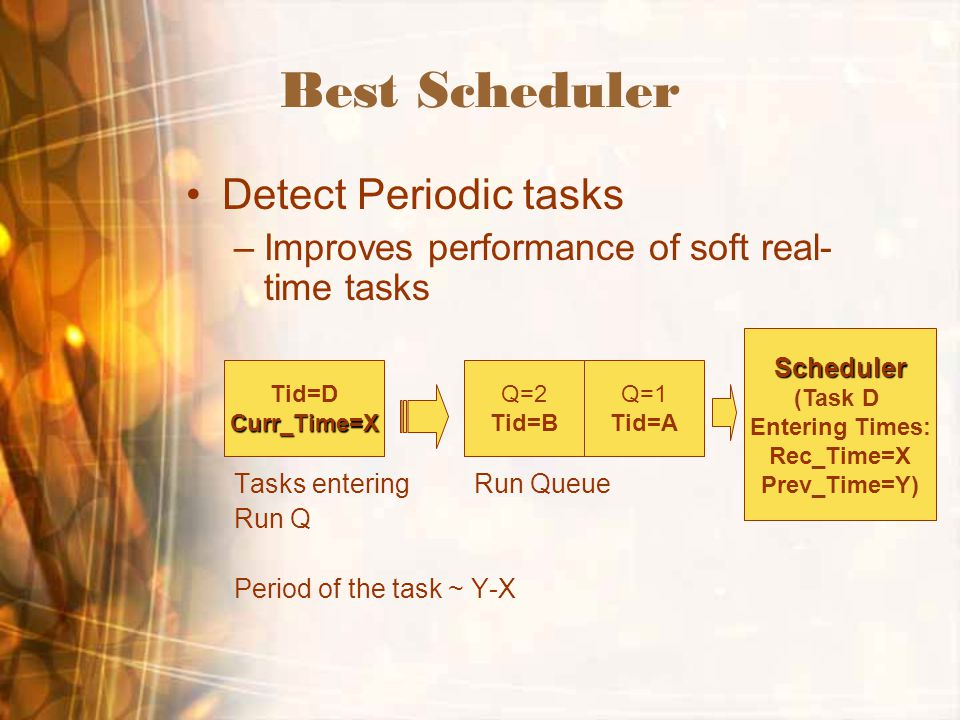Best Scheduler Detect Periodic tasks –Improves performance of soft real- time tasks Tasks entering Run Queue Run Q Period of the task ~ Y-X Scheduler (Task D Entering Times: Rec_Time=X Prev_Time=Y) Q=1 Tid=A Q=2 Tid=B Tid=DCurr_Time=X