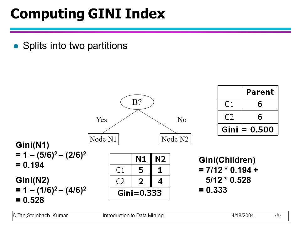 © Tan,Steinbach, Kumar Introduction to Data Mining 4/18/2004 28 Computing GINI Index l Splits into two partitions B.