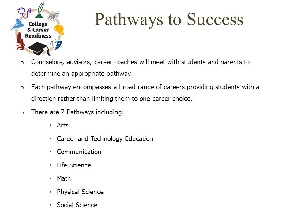 Pathways to Success o Counselors, advisors, career coaches will meet with students and parents to determine an appropriate pathway.