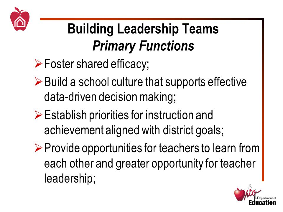 14 Building Leadership Teams Primary Functions  Foster shared efficacy;  Build a school culture that supports effective data-driven decision making;  Establish priorities for instruction and achievement aligned with district goals;  Provide opportunities for teachers to learn from each other and greater opportunity for teacher leadership;