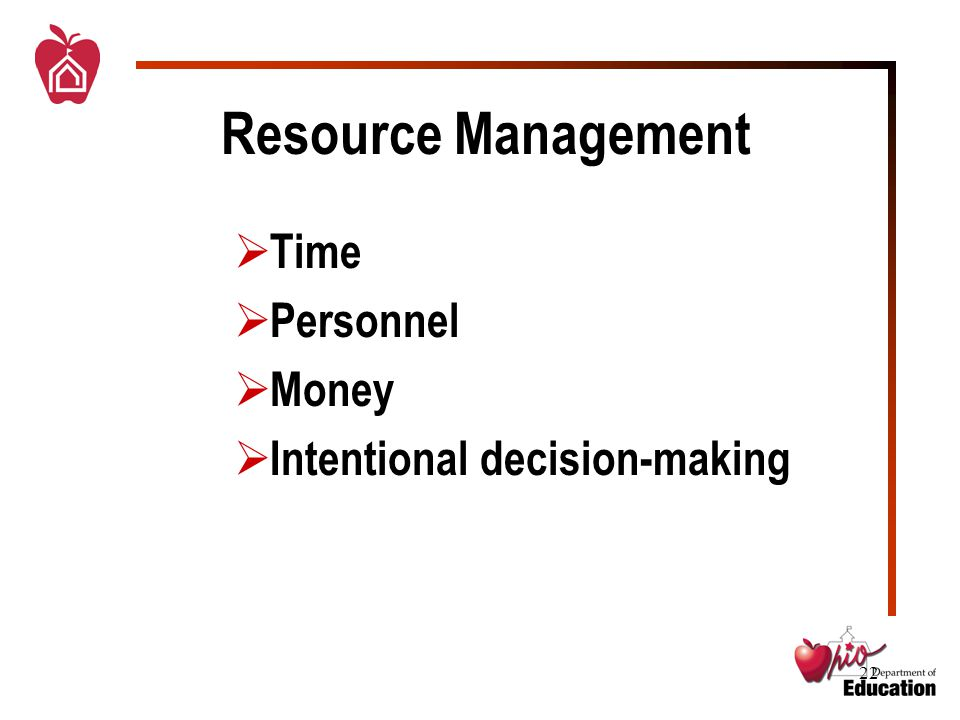 22 Resource Management  Time  Personnel  Money  Intentional decision-making