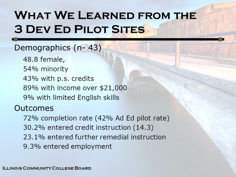 Illinois Community College Board What We Learned from the 3 Dev Ed Pilot Sites Demographics (n- 43) 48.8 female, 54% minority 43% with p.s.