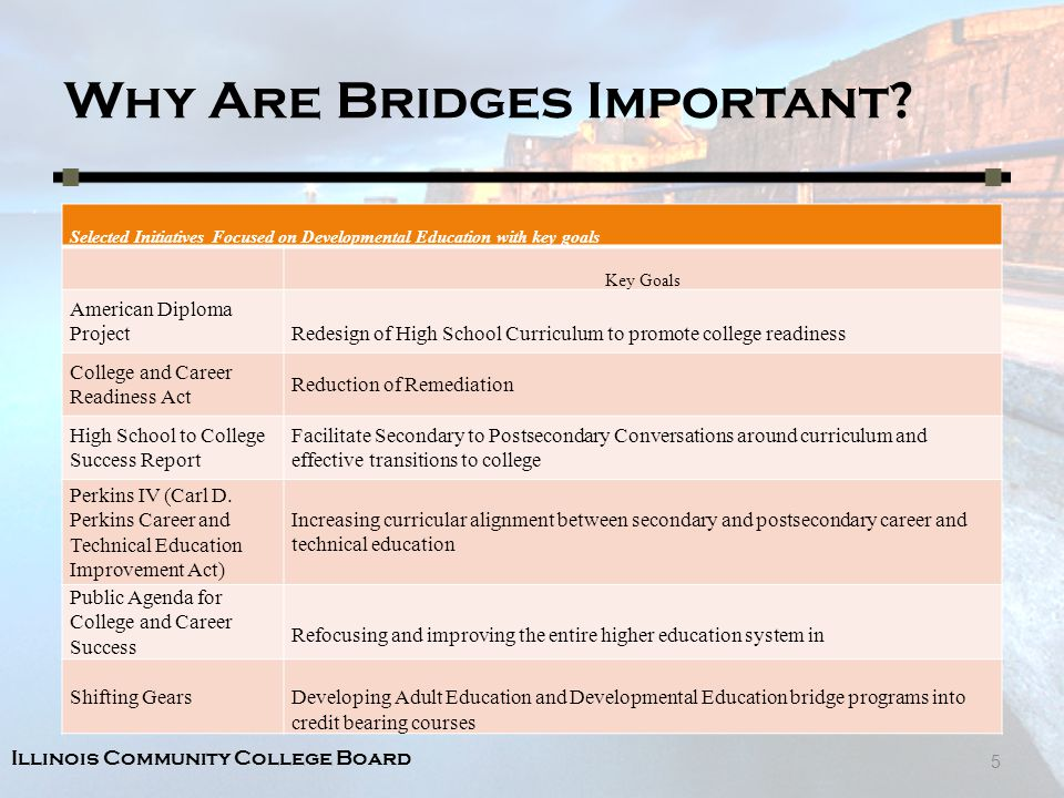 Illinois Community College Board Why Are Bridges Important.
