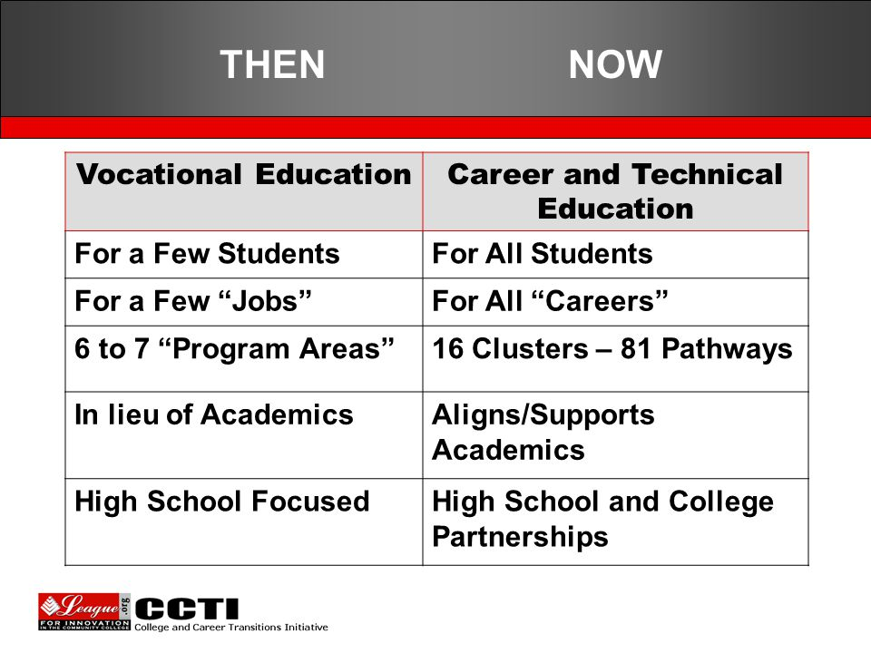 THENNOW Vocational EducationCareer and Technical Education For a Few StudentsFor All Students For a Few Jobs For All Careers 6 to 7 Program Areas 16 Clusters – 81 Pathways In lieu of AcademicsAligns/Supports Academics High School FocusedHigh School and College Partnerships