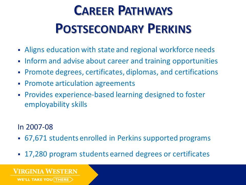  Aligns education with state and regional workforce needs  Inform and advise about career and training opportunities  Promote degrees, certificates, diplomas, and certifications  Promote articulation agreements  Provides experience-based learning designed to foster employability skills In  67,671 students enrolled in Perkins supported programs  17,280 program students earned degrees or certificates