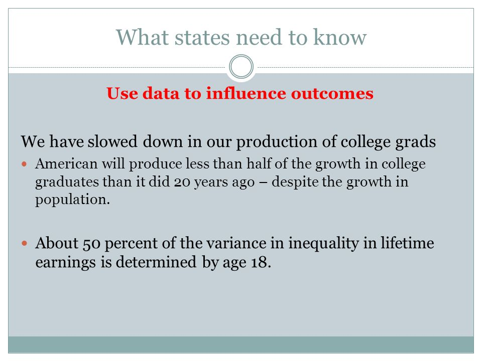 What states need to know Use data to influence outcomes We have slowed down in our production of college grads American will produce less than half of the growth in college graduates than it did 20 years ago – despite the growth in population.
