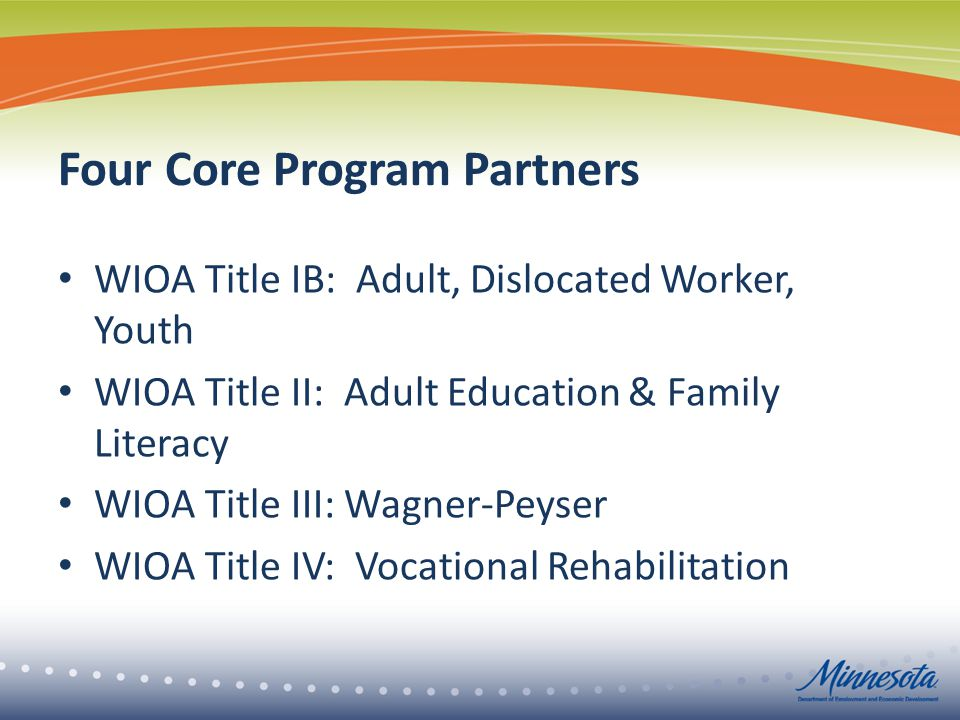 Four Core Program Partners WIOA Title IB: Adult, Dislocated Worker, Youth WIOA Title II: Adult Education & Family Literacy WIOA Title III: Wagner-Peyser WIOA Title IV: Vocational Rehabilitation