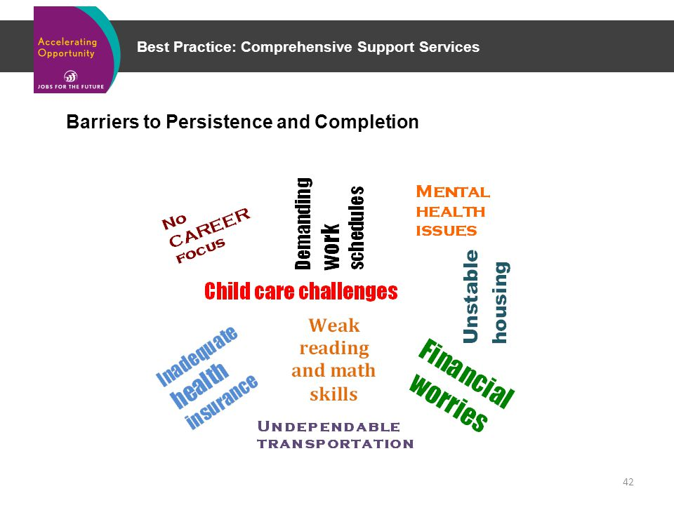 Best Practice: Comprehensive Support Services Barriers to Persistence and Completion 42