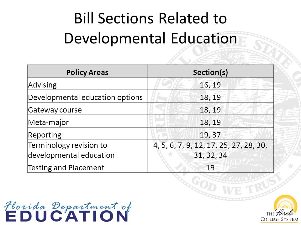 Bill Sections Related to Developmental Education Policy AreasSection(s) Advising16, 19 Developmental education options18, 19 Gateway course18, 19 Meta-major18, 19 Reporting19, 37 Terminology revision to developmental education 4, 5, 6, 7, 9, 12, 17, 25, 27, 28, 30, 31, 32, 34 Testing and Placement19