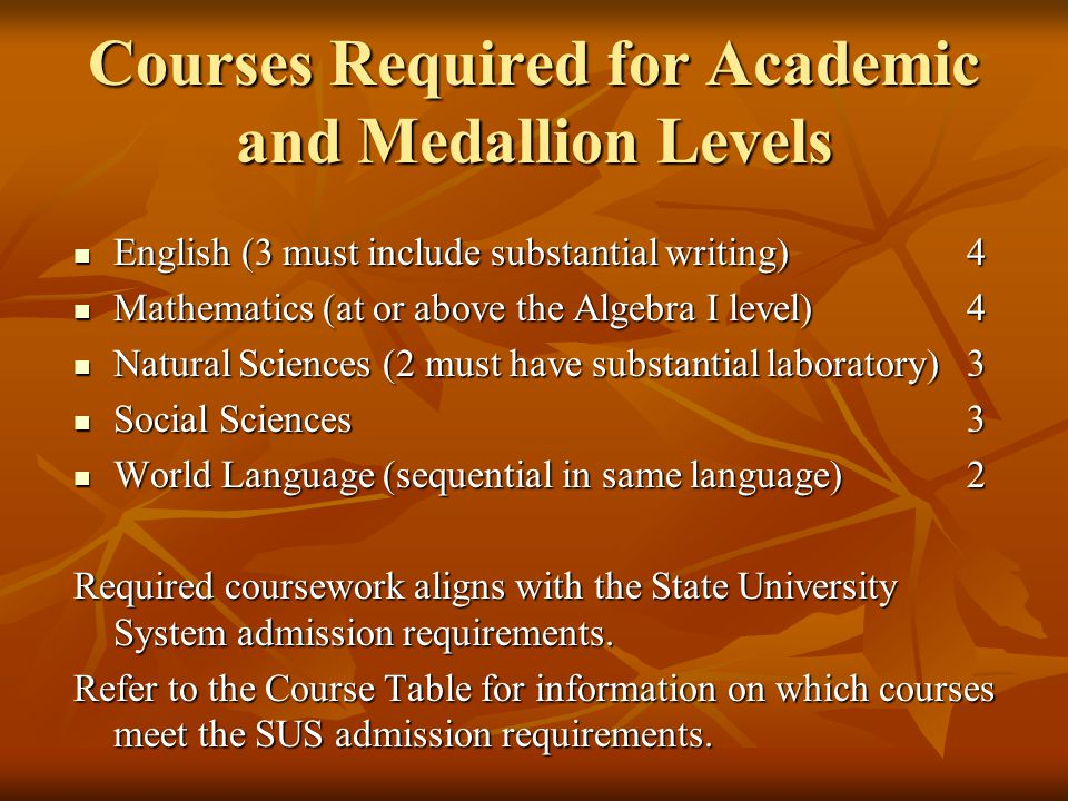 Courses Required for Academic and Medallion Levels English (3 must include substantial writing) 4 English (3 must include substantial writing) 4 Mathematics (at or above the Algebra I level) 4 Mathematics (at or above the Algebra I level) 4 Natural Sciences (2 must have substantial laboratory) 3 Natural Sciences (2 must have substantial laboratory) 3 Social Sciences 3 Social Sciences 3 World Language (sequential in same language) 2 World Language (sequential in same language) 2 Required coursework aligns with the State University System admission requirements.